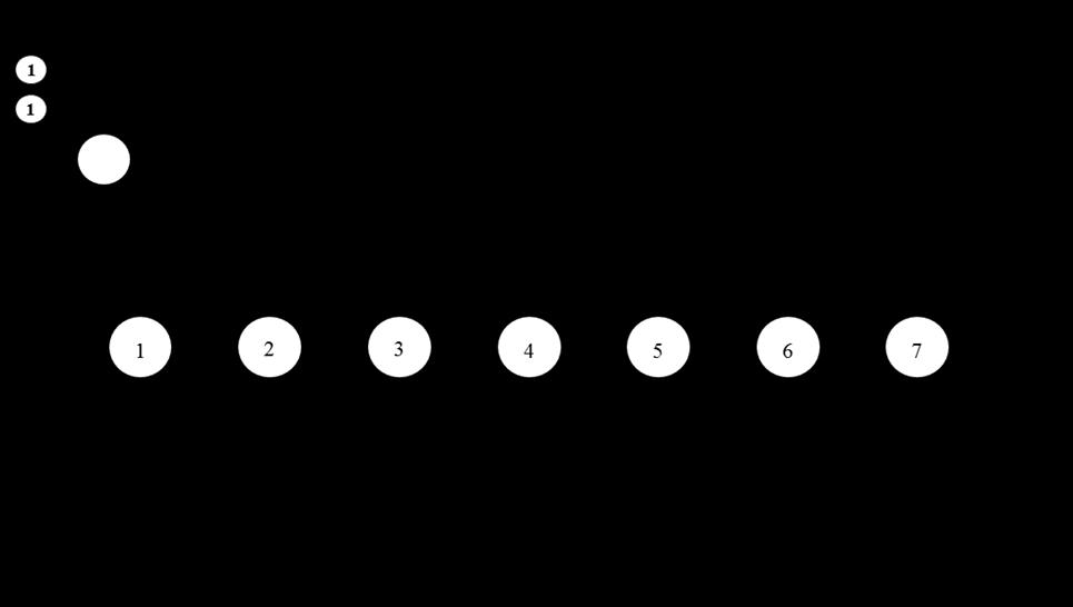 МКЦ 3